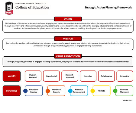 strategic-framework